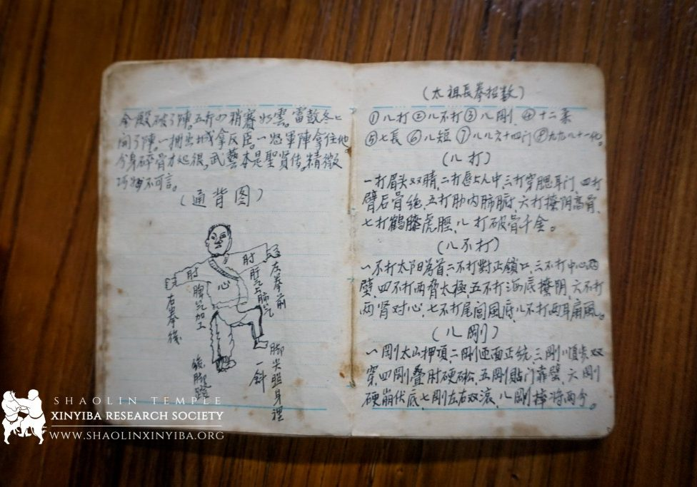 One of Yang Guiwu's training manuals